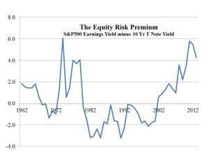 Equity Risk Premium August 2013